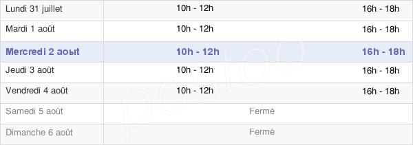 horaires d'ouverture de la Mairie D'Ancerville