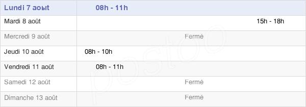 horaires d'ouverture de la Mairie De Belloy-Sur-Somme