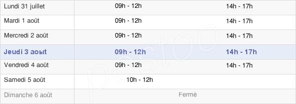 horaires d'ouverture de la Mairie De Conty