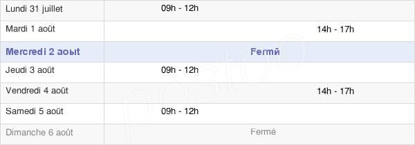 horaires d'ouverture de la Mairie De Nouâtre