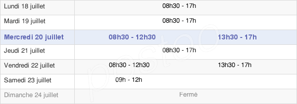 horaires d'ouverture de la Mairie De Chinon