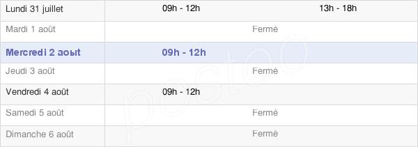 horaires d'ouverture de la Mairie De Pussigny