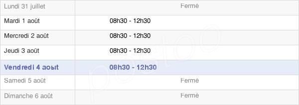 horaires d'ouverture de la Mairie De Luzé