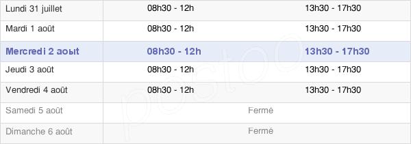 horaires d'ouverture de la Mairie Du Vernet