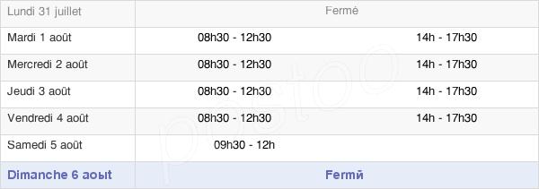 horaires d'ouverture de la Mairie Du Horps