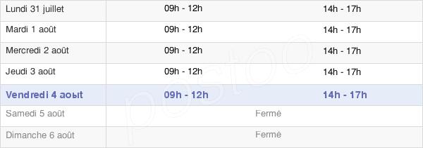 horaires d'ouverture de la Mairie De Bellenaves