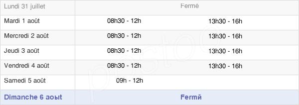 horaires d'ouverture de la Mairie De Fougerolles-Du-Plessis