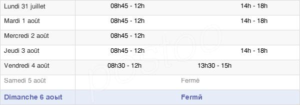 horaires d'ouverture de la Mairie De La Gravelle