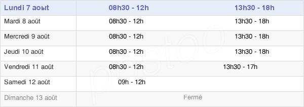 horaires d'ouverture de la Mairie De Craon