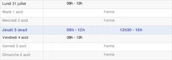 horaires d'ouverture de la Mairie De Saint Poix