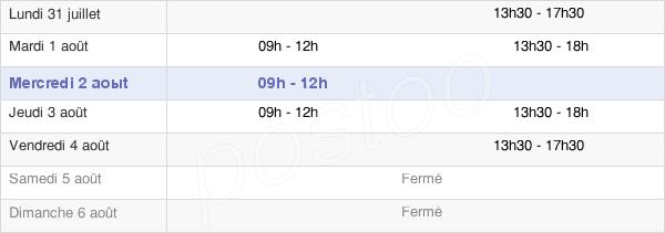 horaires d'ouverture de la Mairie De Saint-Christophe-Du-Luat