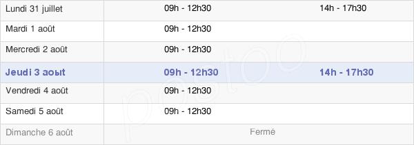 horaires d'ouverture de la Mairie De Saint Denis D'Anjou
