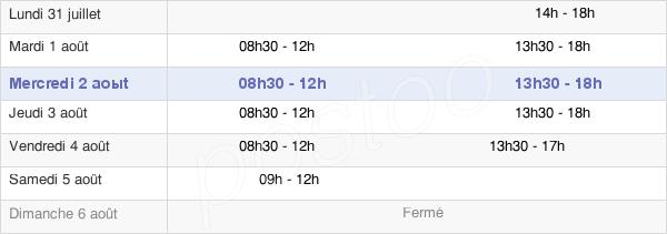 horaires d'ouverture de la Mairie De Louverné
