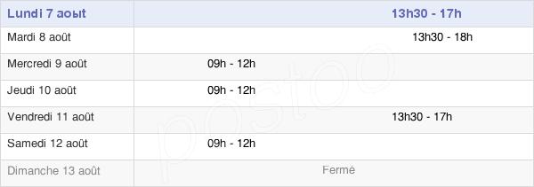 horaires d'ouverture de la Mairie De Bouessay