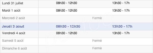 horaires d'ouverture de la Mairie De Beaumont-Pied-De-Buf