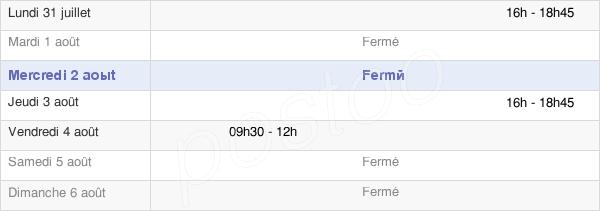 horaires d'ouverture de la Mairie De Bussy-En-Othe