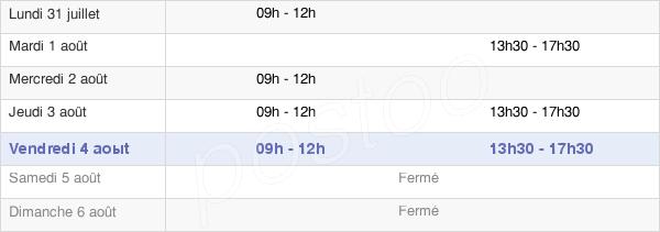 horaires d'ouverture de la Mairie De Jaligny-Sur-Besbre
