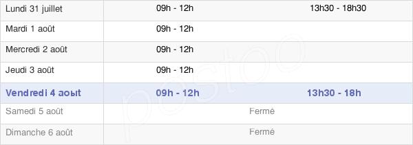 horaires d'ouverture de la Mairie D'Isle-Sur-Serein