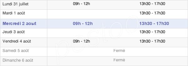 horaires d'ouverture de la Mairie De Saint-Georges-Sur-Baulche