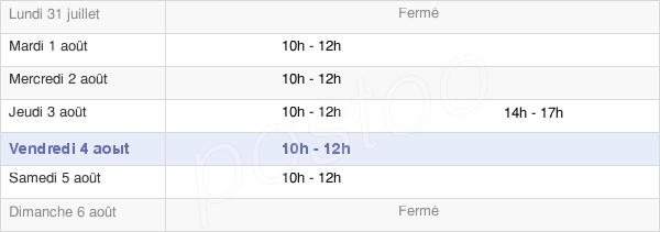 horaires d'ouverture de la Mairie De Perceneige
