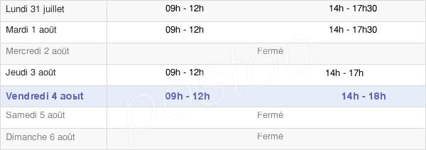 horaires d'ouverture de la Mairie De Précy-Sur-Vrin