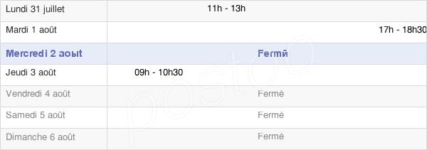 horaires d'ouverture de la Mairie De Poilly-Sur-Serein