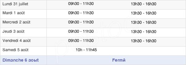 horaires d'ouverture de la Mairie De Neuvy-Sautour