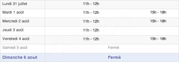 horaires d'ouverture de la Mairie De Ligny-Le-Châtel