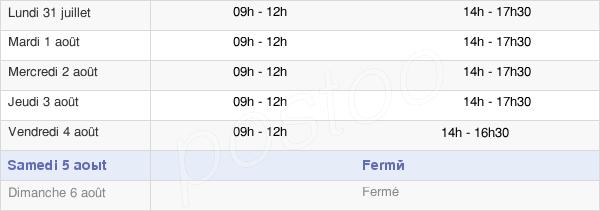 horaires d'ouverture de la Mairie De Brienon-Sur-Armançon