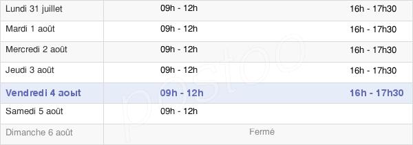 horaires d'ouverture de la Mairie De Chablis