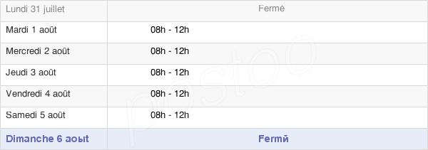 horaires d'ouverture de la Mairie De Deux-Chaises