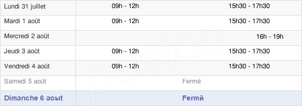 horaires d'ouverture de la Mairie De Cerisiers