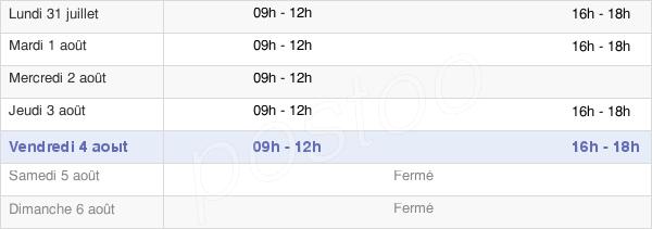horaires d'ouverture de la Mairie De Toulon-Sur-Allier