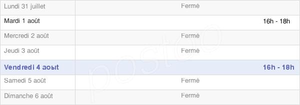 horaires d'ouverture de la Mairie De Paroy-Sur-Tholon
