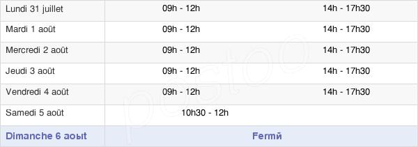 horaires d'ouverture de la Mairie De Villeneuve-L'Archevêque