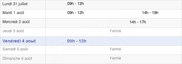 horaires d'ouverture de la Mairie De Cruzy-Le-Châtel