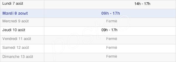 horaires d'ouverture de la Mairie De Villeneuve-Saint-Salves