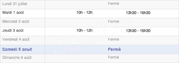 horaires d'ouverture de la Mairie De Pontaubert