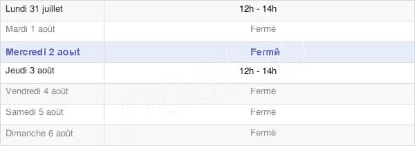 horaires d'ouverture de la Mairie Des Ormes