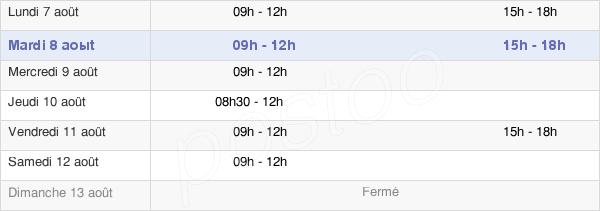 horaires d'ouverture de la Mairie De Maurecourt