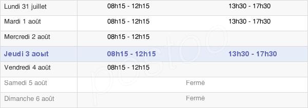 horaires d'ouverture de la Mairie De Levis Saint Nom