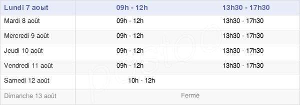horaires d'ouverture de la Mairie D'Avermes