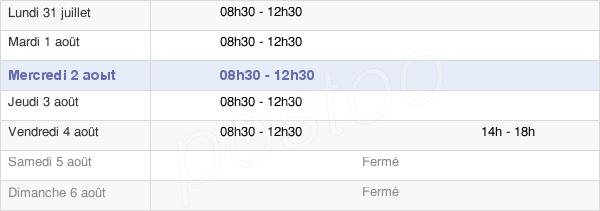 horaires d'ouverture de la Mairie De Saint-Ennemond