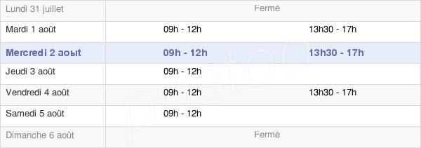 horaires d'ouverture de la Mairie De Triel-Sur-Seine