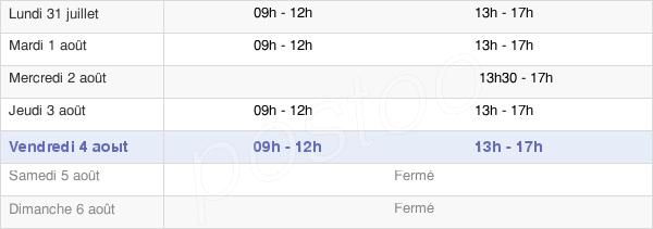 horaires d'ouverture de la Mairie De Chassenard