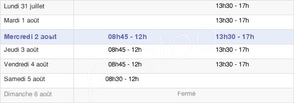 horaires d'ouverture de la Mairie De Villiers-Saint-Frédéric