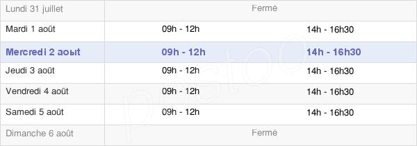 horaires d'ouverture de la Mairie De Garnat-Sur-Engièvre