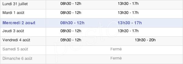 horaires d'ouverture de la Mairie De Magnanville