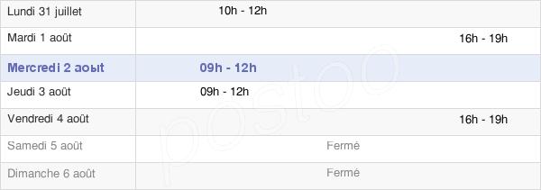 horaires d'ouverture de la Mairie De Dampierre-En-Yvelines