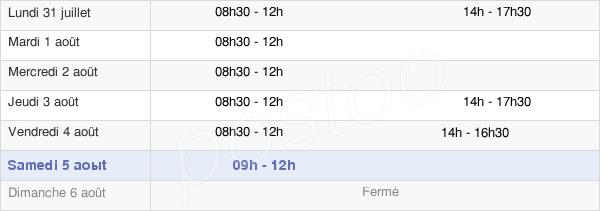 horaires d'ouverture de la Mairie D'Auffargis